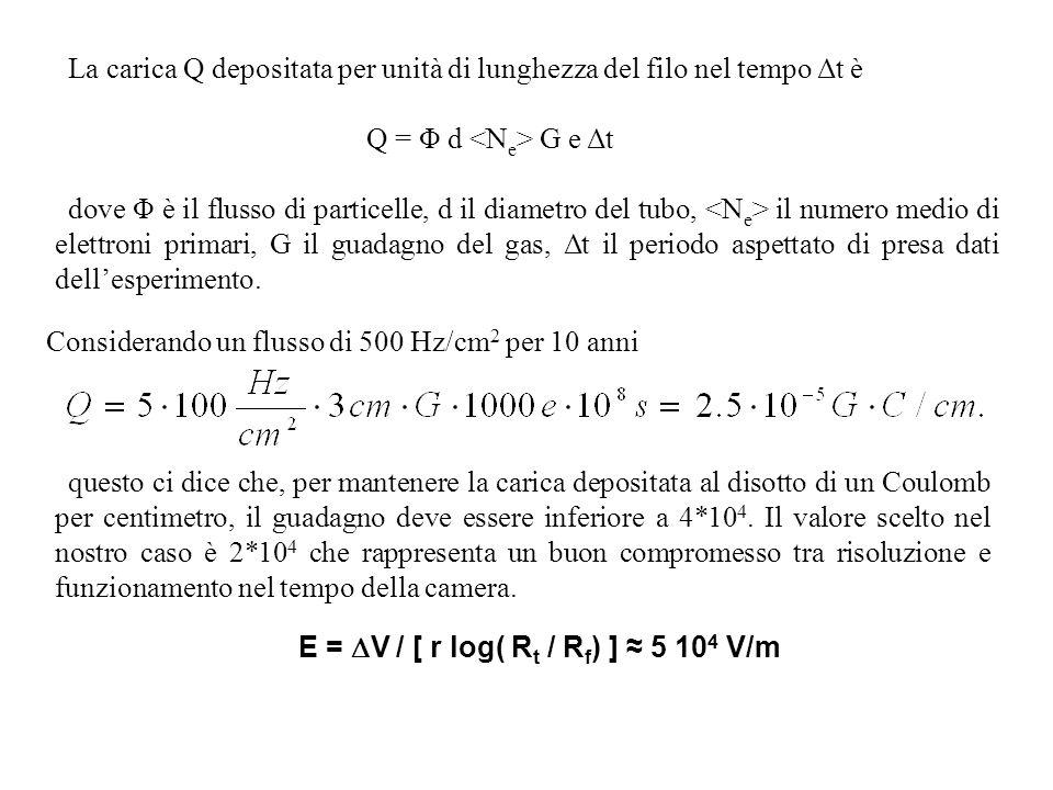 E = V / [ r log( Rt / Rf) ] ≈ 5 104 V/m